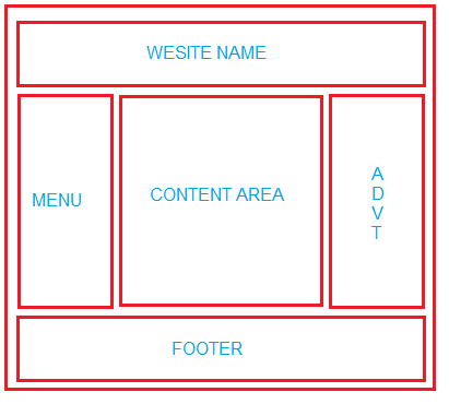 Html layouts megatek ict academy for Web page table design