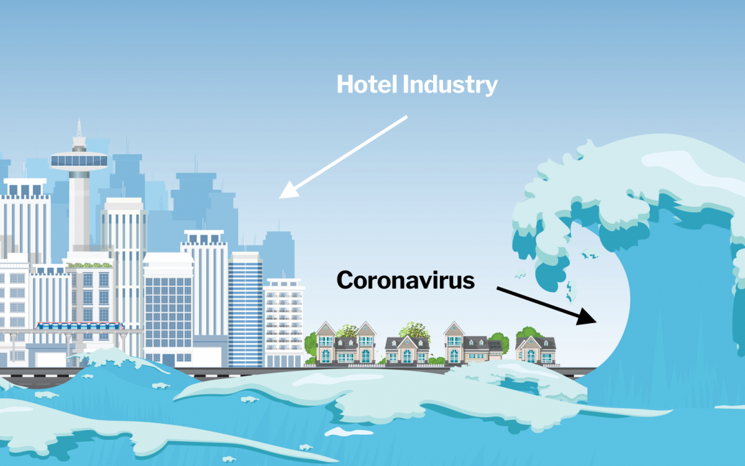How Technology will affect Hotel business post Coronavirus