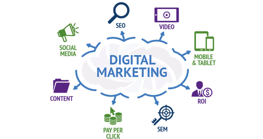 9 Unique Digital Marketing Skills 2021
