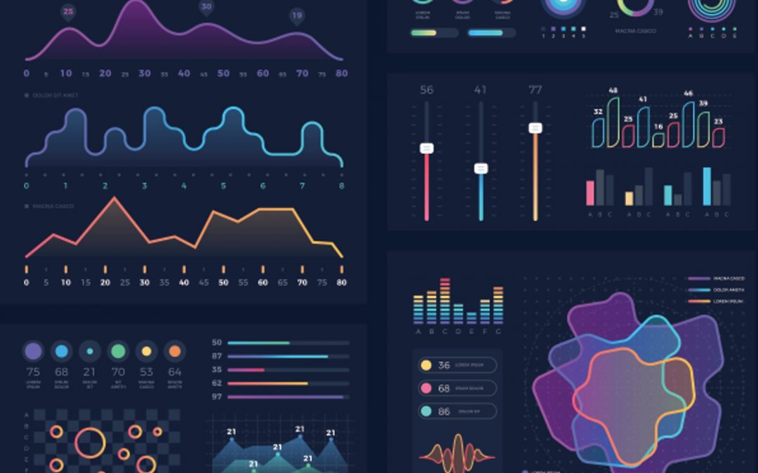 Learn Data Visualization