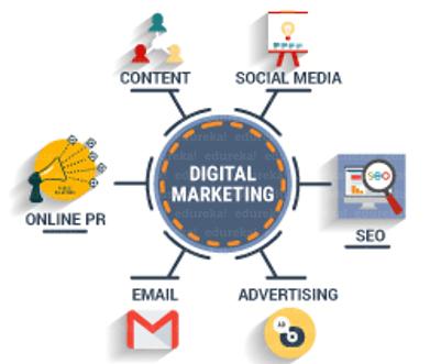 Top Digital Marketing Trends to Watch Through 2021