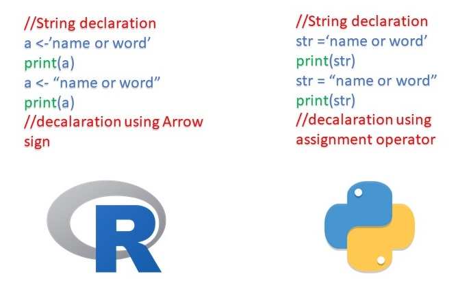 Best Language For Data Analysis: R vs Python